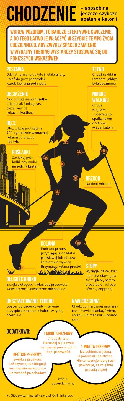 chodzenie_kalorie_infografika